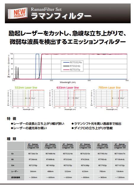 Raman Filter Set Data Sheet
